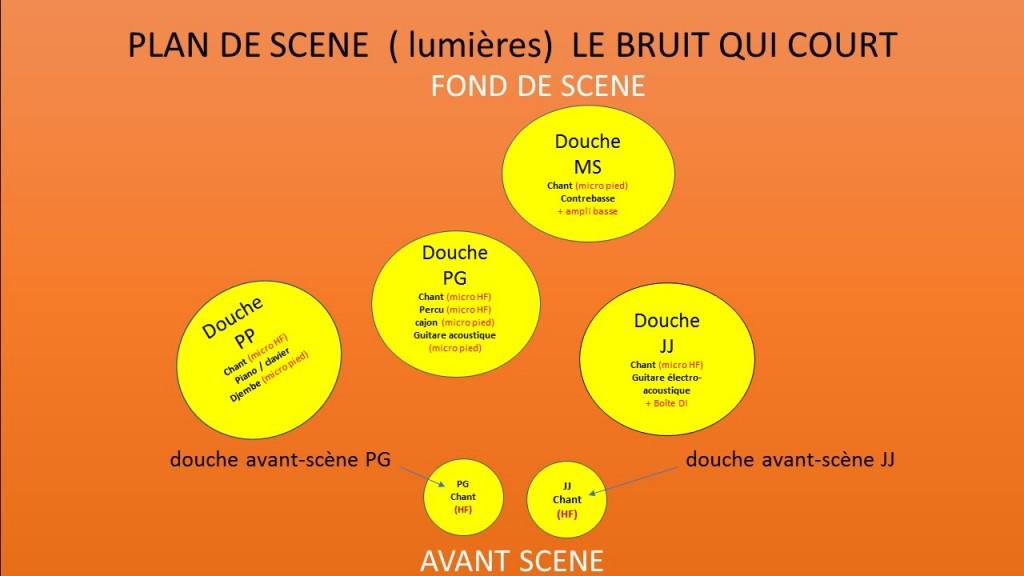 PLAN DE SCENE (lumières) LBQC